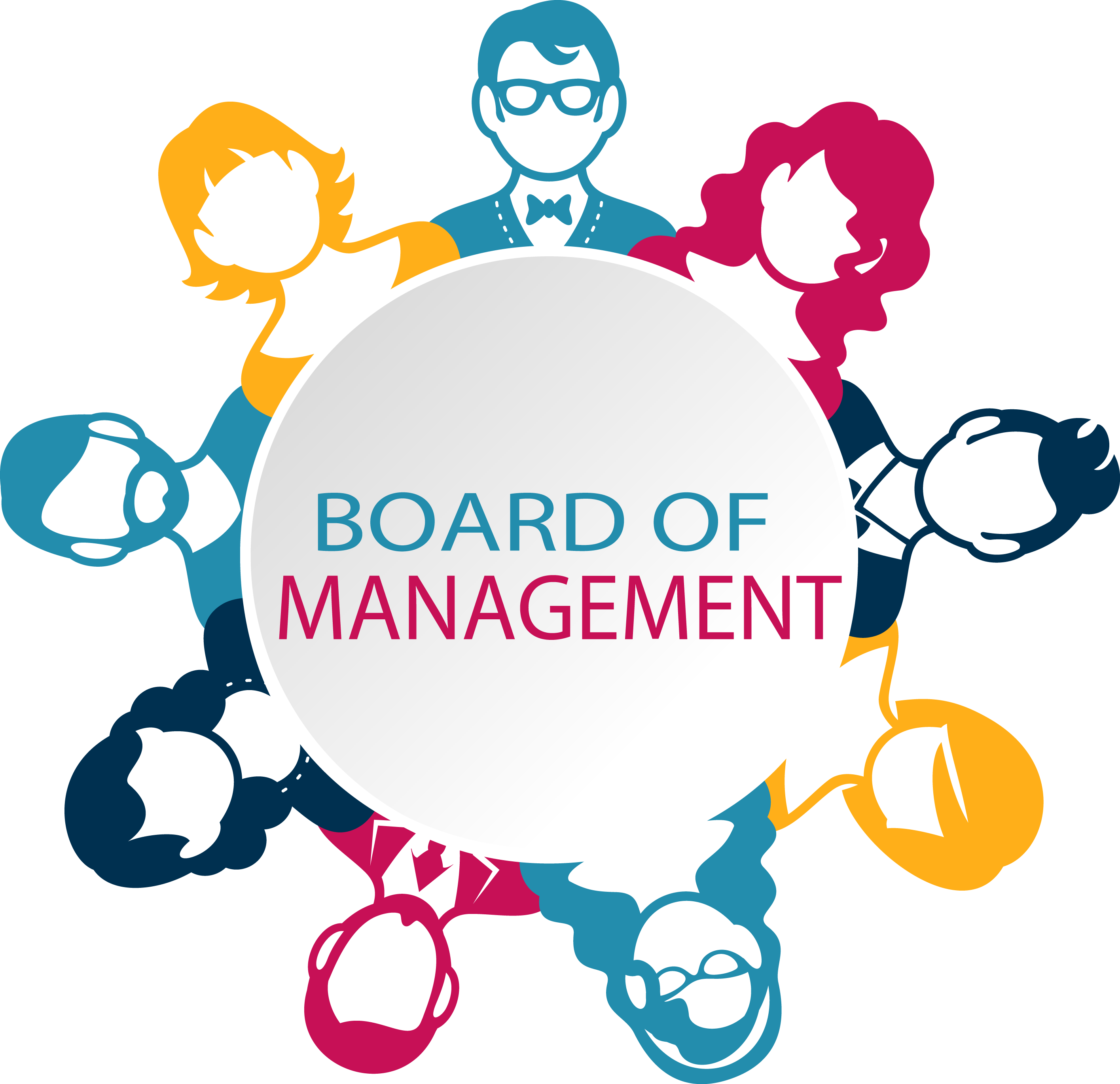 Management And Board >> Board Of Management Scoil Una Naofa Preschool And Primary School