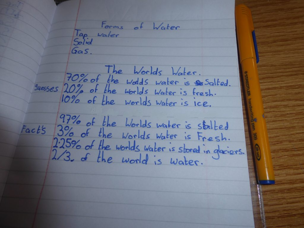 6th Water facts