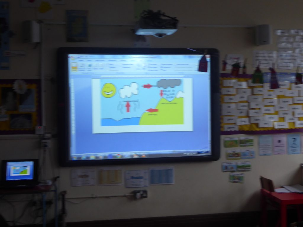 2nd Water Cycle